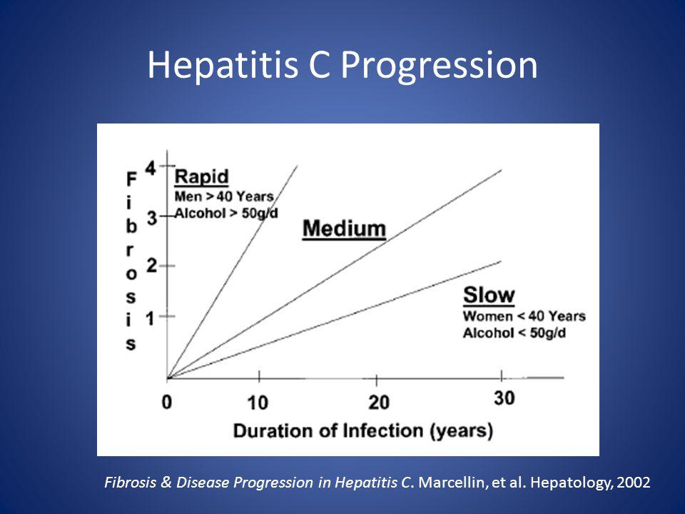 Fibrosis & Disease Progression in Hepatitis C. Marcellin, et al. Hepatology, 2002 Hepatitis C Progression