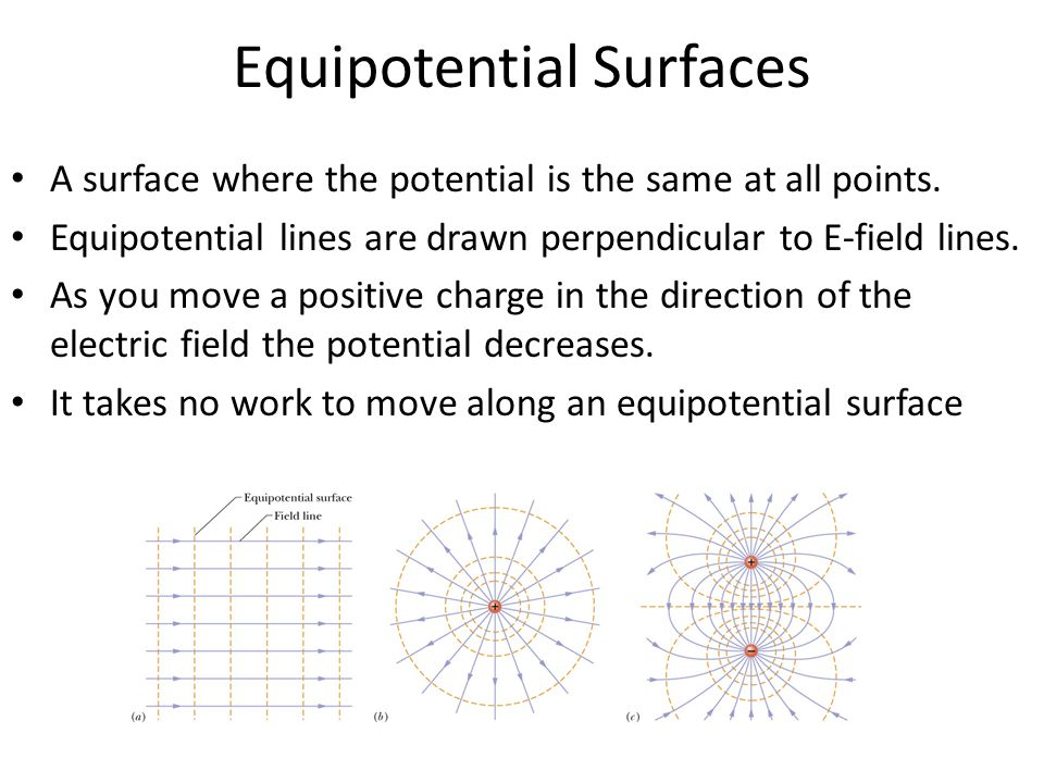 Equipotential Surfaces A surface where the potential is the same at all points.