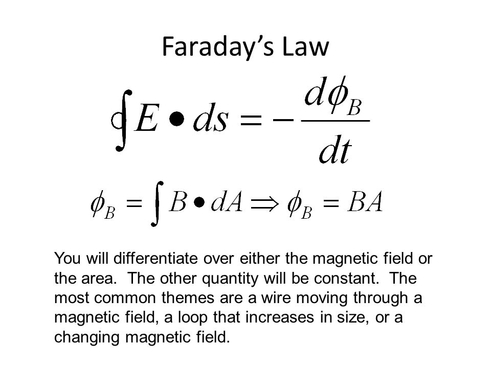 Faraday's Law You will differentiate over either the magnetic field or the area. The other quantity will be constant. The most common themes are a wir