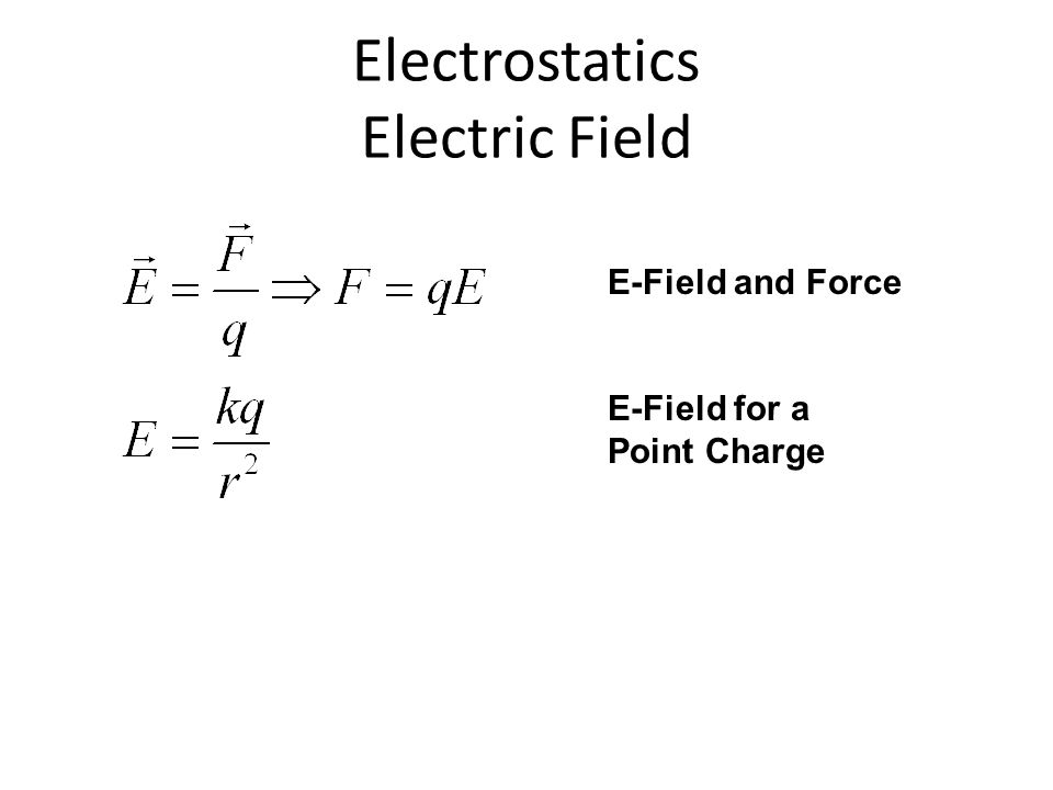Electrostatics Electric Field E-Field and Force E-Field for a Point Charge
