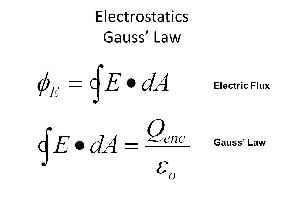 Electrostatics Gauss' Law Electric Flux Gauss' Law