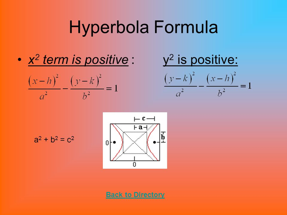 Parabola Formula Opens left or right: Opens up or Down: (y-k) 2 =4p(x-h) (x-h) 2 =4p(y-k) Back to Directory