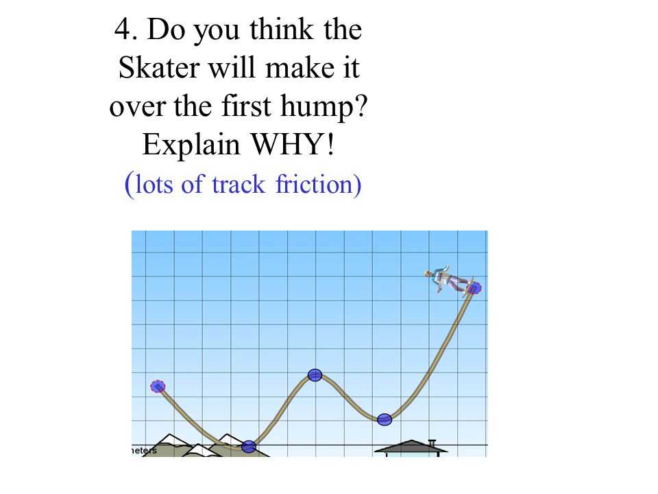 4. Do you think the Skater will make it over the first hump? Explain WHY! ( lots of track friction)