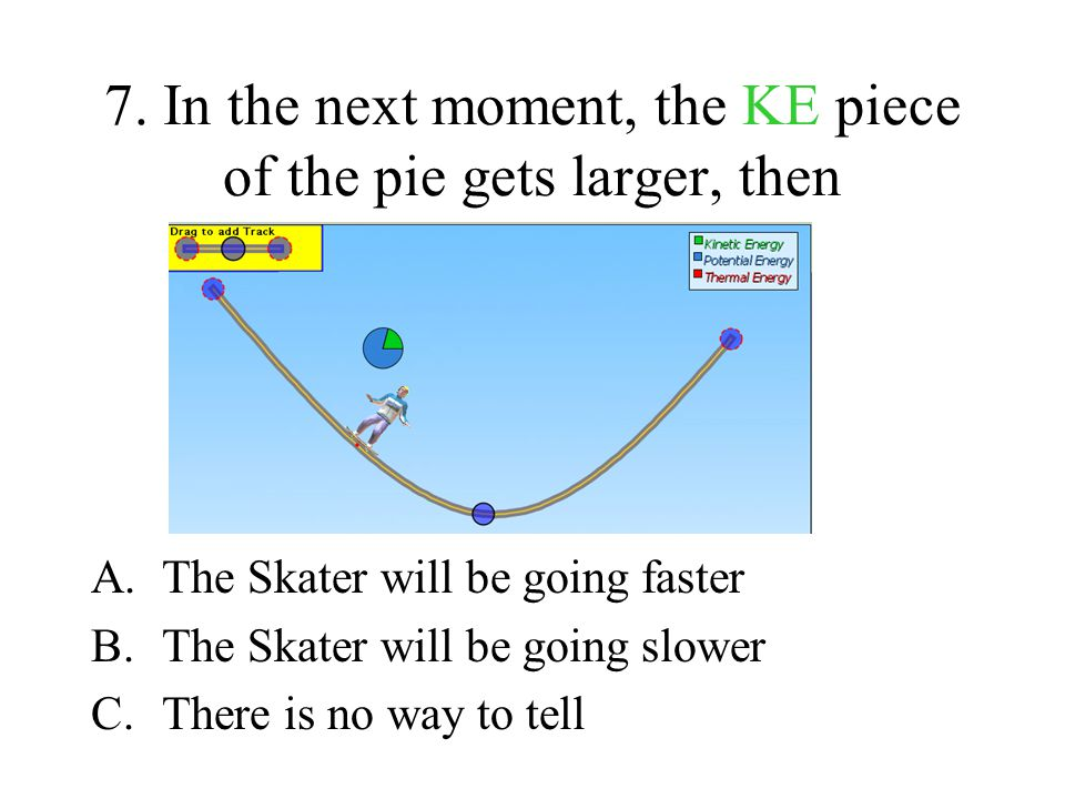 1.The dotted line on the chart shows the energy of the Skater, where could she be on the track.