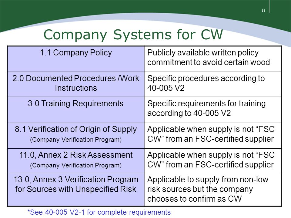 11 Company Systems for CW 1.1 Company PolicyPublicly available written policy commitment to avoid certain wood 2.0 Documented Procedures /Work Instructions Specific procedures according to 40-005 V2 3.0 Training RequirementsSpecific requirements for training according to 40-005 V2 8.1 Verification of Origin of Supply (Company Verification Program) Applicable when supply is not FSC CW from an FSC-certified supplier 11.0, Annex 2 Risk Assessment (Company Verification Program) Applicable when supply is not FSC CW from an FSC-certified supplier 13.0, Annex 3 Verification Program for Sources with Unspecified Risk Applicable to supply from non-low risk sources but the company chooses to confirm as CW *See 40-005 V2-1 for complete requirements