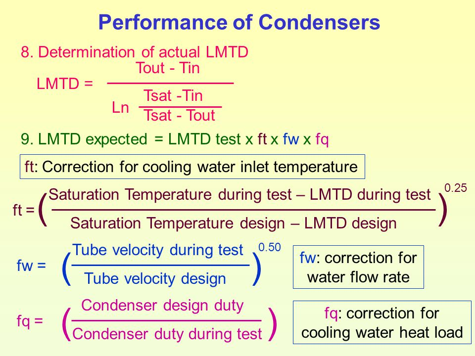 Performance of Condensers 8. Determination of actual LMTD Tsat - Tout Ln LMTD = Tout - Tin Tsat -Tin 9. LMTD expected = LMTD test x ft x fw x fq ( Sat