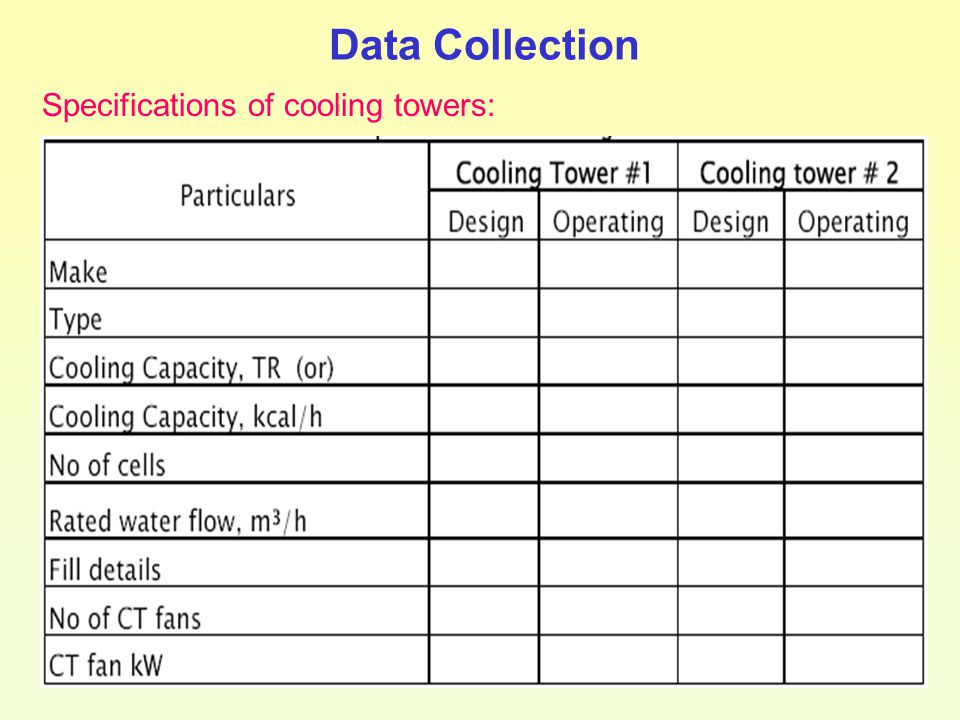Data Collection Specifications of cooling towers: