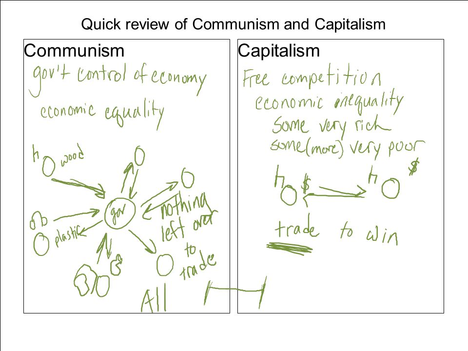 Quick review of Communism and Capitalism CommunismCapitalism