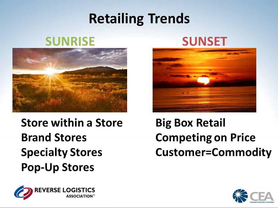 Retailing Trends Big Box Retail Competing on Price Customer=Commodity Store within a Store Brand Stores Specialty Stores Pop-Up Stores SUNRISE SUNSET