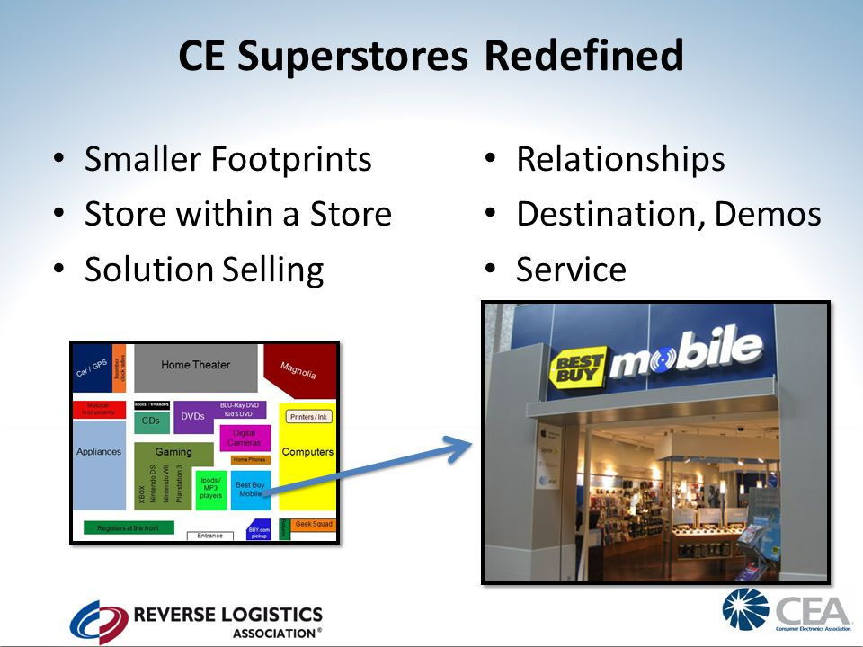 CE Superstores Redefined Smaller Footprints Store within a Store Solution Selling Relationships Destination, Demos Service