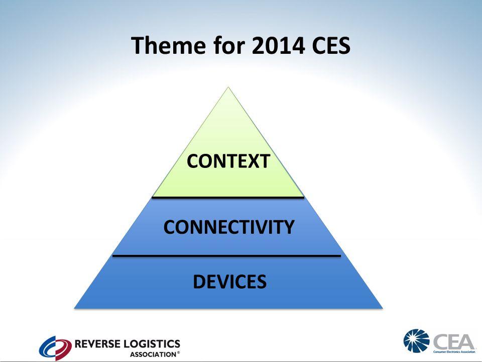 Theme for 2014 CES DEVICES CONNECTIVITY CONTEXT