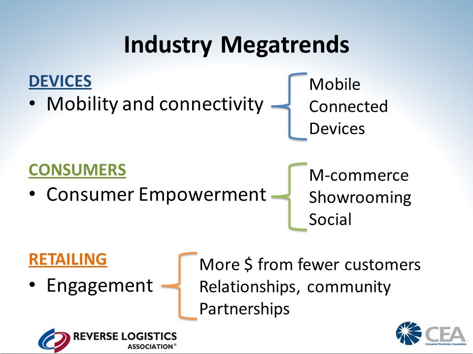 Industry Megatrends Mobility and connectivity Consumer Empowerment Engagement DEVICES CONSUMERS RETAILING Mobile Connected Devices M-commerce Showrooming Social More $ from fewer customers Relationships, community Partnerships