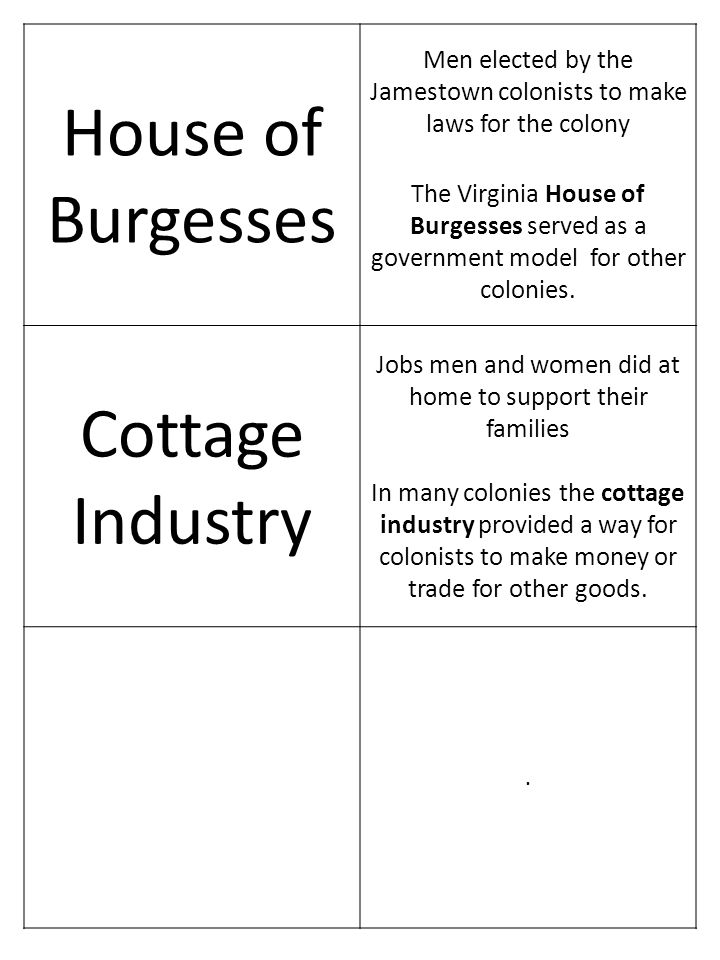 House of Burgesses Men elected by the Jamestown colonists to make laws for the colony The Virginia House of Burgesses served as a government model for