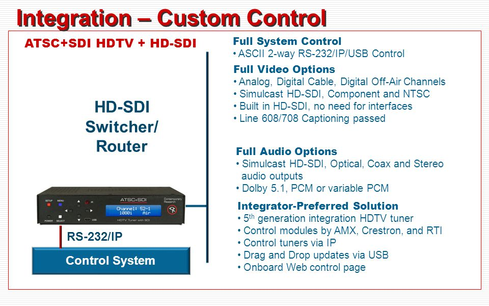Integration – Custom Control Full System Control ASCII 2-way RS-232/IP/USB Control Full Video Options Analog, Digital Cable, Digital Off-Air Channels Simulcast HD-SDI, Component and NTSC Built in HD-SDI, no need for interfaces Line 608/708 Captioning passed Control System ATSC+SDI HDTV + HD-SDI Full Audio Options Simulcast HD-SDI, Optical, Coax and Stereo audio outputs Dolby 5.1, PCM or variable PCM Integrator-Preferred Solution 5 th generation integration HDTV tuner Control modules by AMX, Crestron, and RTI Control tuners via IP Drag and Drop updates via USB Onboard Web control page HD-SDI Switcher/ Router RS-232/IP