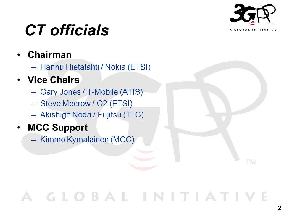2 CT officials Chairman –Hannu Hietalahti / Nokia (ETSI) Vice Chairs –Gary Jones / T-Mobile (ATIS) –Steve Mecrow / O2 (ETSI) –Akishige Noda / Fujitsu (TTC) MCC Support –Kimmo Kymalainen (MCC)