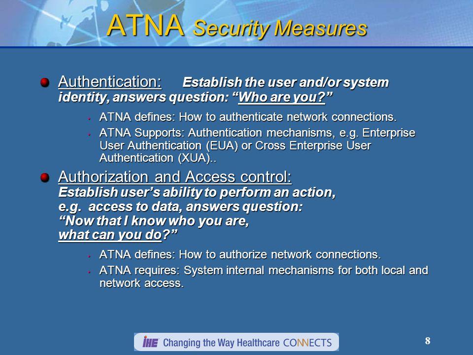 19 ATNA Auditable Events Medication Medication is prescribed, delivered, etc.