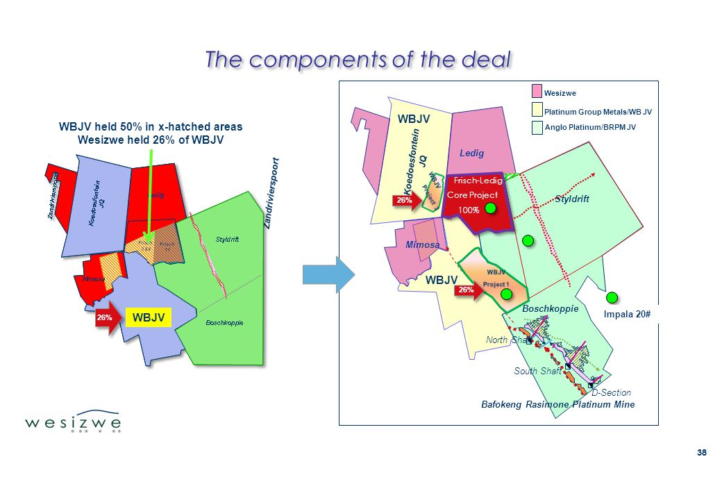 The components of the deal 38 Platinum Group Metals/WB JV Wesizwe Anglo Platinum/BRPM JV Styldrift Boschkoppie North Shaft South Shaft D-Section Ledig