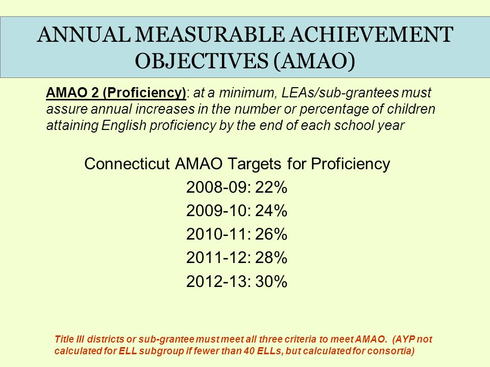 AMAO 2 (Proficiency): at a minimum, LEAs/sub-grantees must assure annual increases in the number or percentage of children attaining English proficiency by the end of each school year Connecticut AMAO Targets for Proficiency 2008-09: 22% 2009-10: 24% 2010-11: 26% 2011-12: 28% 2012-13: 30% Title III districts or sub-grantee must meet all three criteria to meet AMAO.