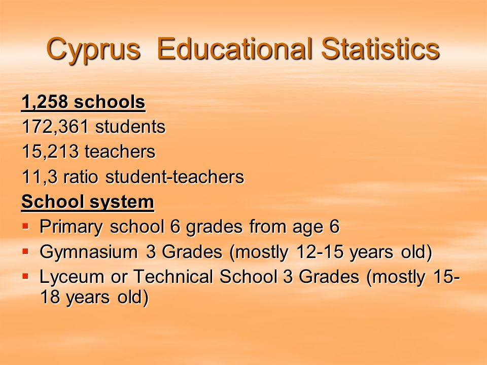 Cyprus Educational Statistics 1,258 schools 172,361 students 15,213 teachers 11,3 ratio student-teachers School system  Primary school 6 grades from age 6  Gymnasium 3 Grades (mostly 12-15 years old)  Lyceum or Technical School 3 Grades (mostly 15- 18 years old)