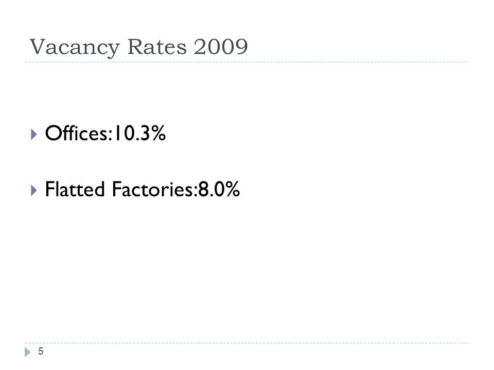 Vacancy Rates 2009 5  Offices:10.3%  Flatted Factories:8.0%