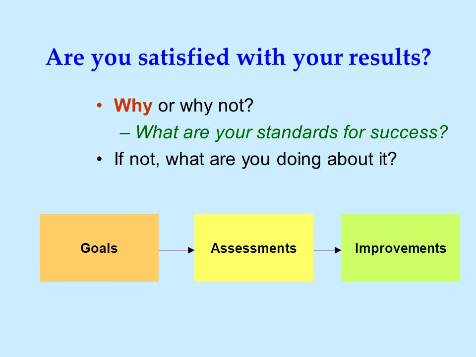 GoalsAssessmentsImprovements Are you satisfied with your results? Why or why not? –What are your standards for success? If not, what are you doing abo