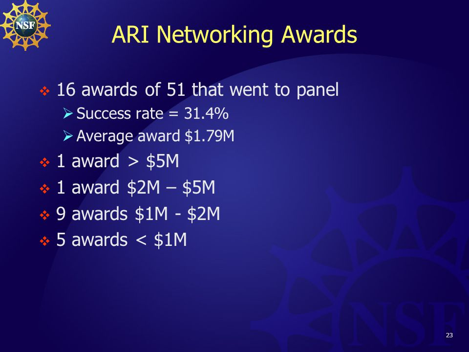 23 ARI Networking Awards  16 awards of 51 that went to panel  Success rate = 31.4%  Average award $1.79M  1 award > $5M  1 award $2M – $5M  9 awards $1M - $2M  5 awards < $1M