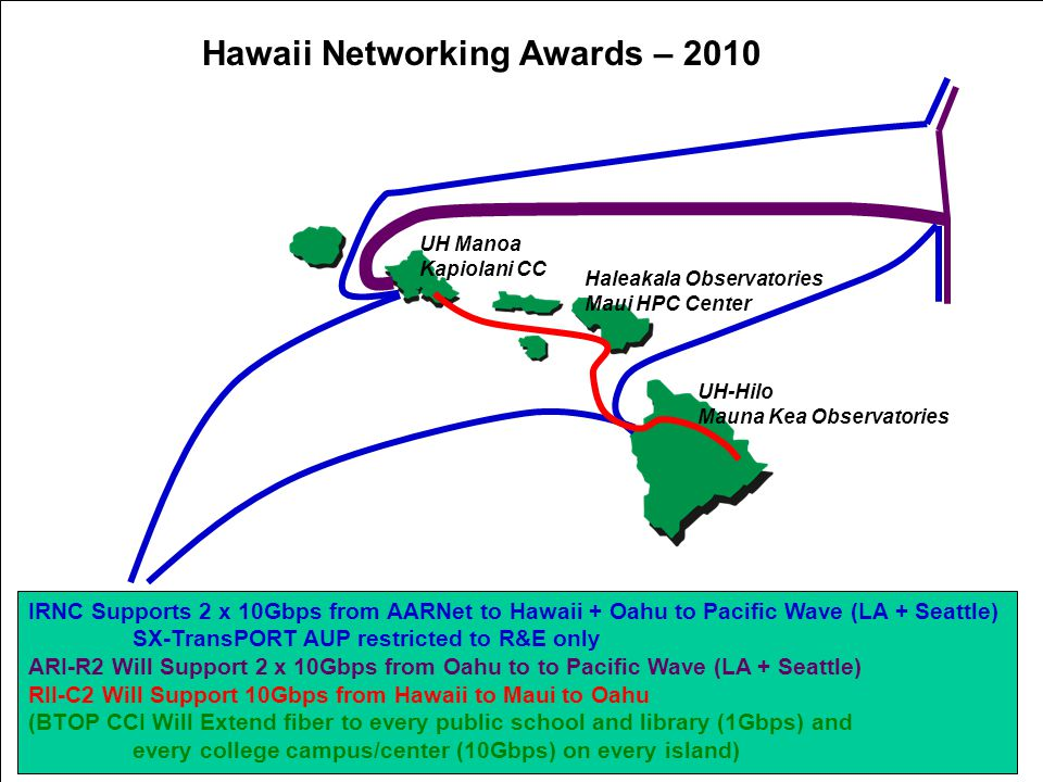 32 Hawaii Networking Awards – 2010 IRNC Supports 2 x 10Gbps from AARNet to Hawaii + Oahu to Pacific Wave (LA + Seattle) SX-TransPORT AUP restricted to R&E only ARI-R2 Will Support 2 x 10Gbps from Oahu to to Pacific Wave (LA + Seattle) RII-C2 Will Support 10Gbps from Hawaii to Maui to Oahu (BTOP CCI Will Extend fiber to every public school and library (1Gbps) and every college campus/center (10Gbps) on every island) UH-Hilo Mauna Kea Observatories UH Manoa Kapiolani CC Haleakala Observatories Maui HPC Center