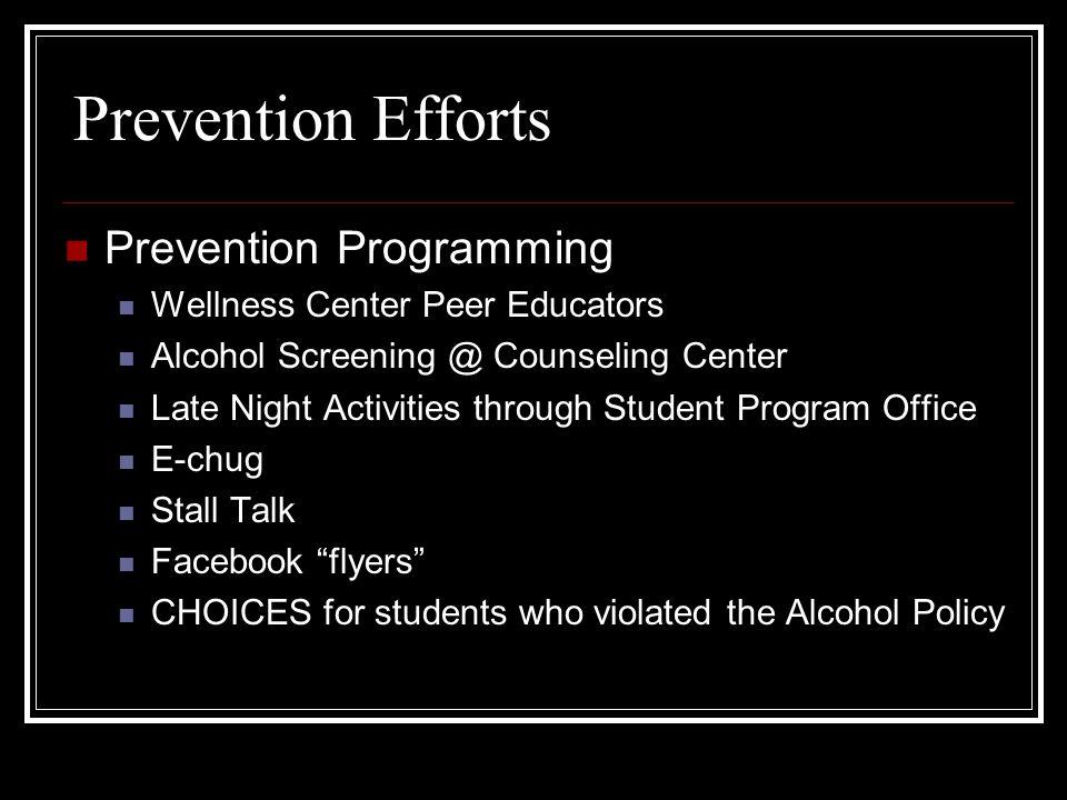CHOICES: Background Marlatt & Parks (2005) University of Washington Alcohol Skills Training Program BASICS Published by The Change Companies