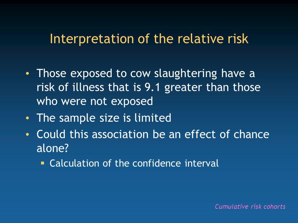 Formula for the test-based 95% confidence intervals (For larger studies) Cohort study Case control study