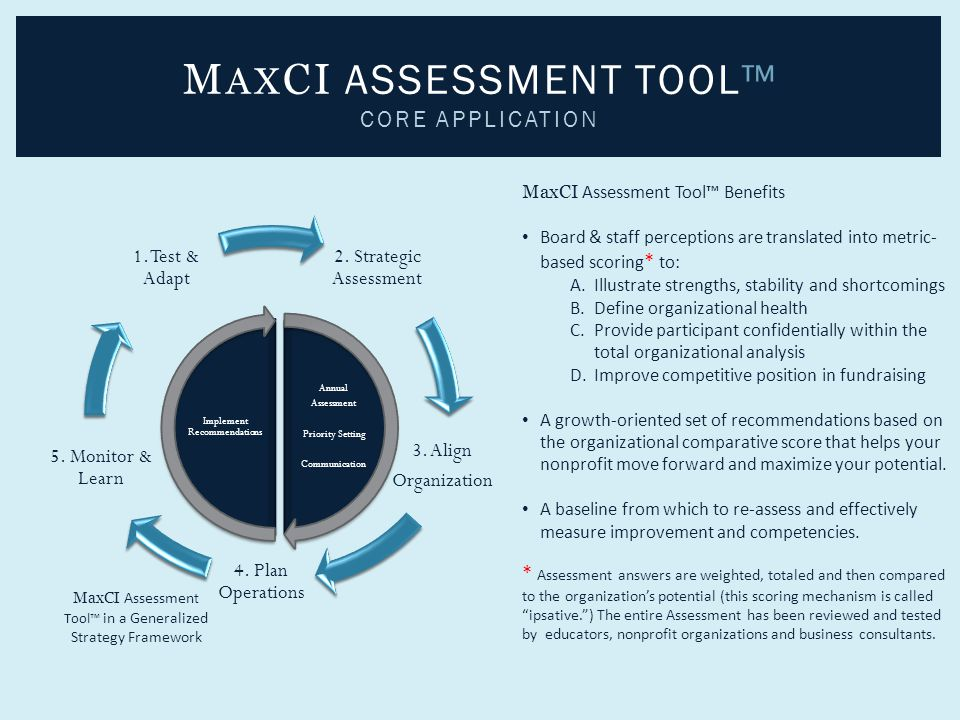 M AX CI ASSESSMENT TOOL™ CORE APPLICATION MaxCI Assessment Tool™ Benefits Board & staff perceptions are translated into metric- based scoring * to: A.
