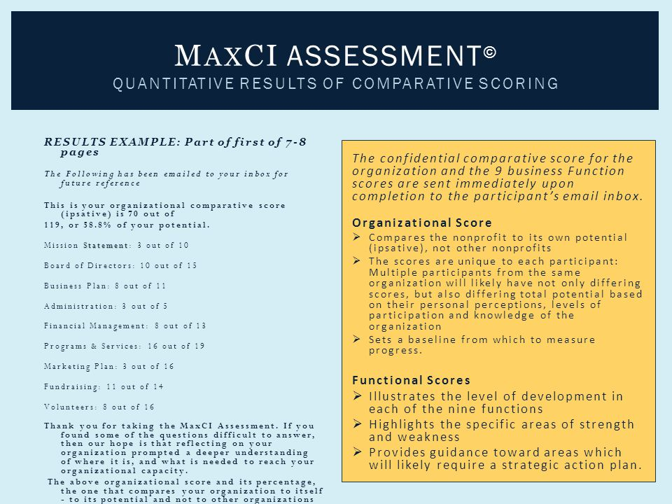 RESULTS EXAMPLE: Part of first of 7-8 pages The Following has been emailed to your inbox for future reference This is your organizational comparative score (ipsative) is 70 out of 119, or 58.8% of your potential.