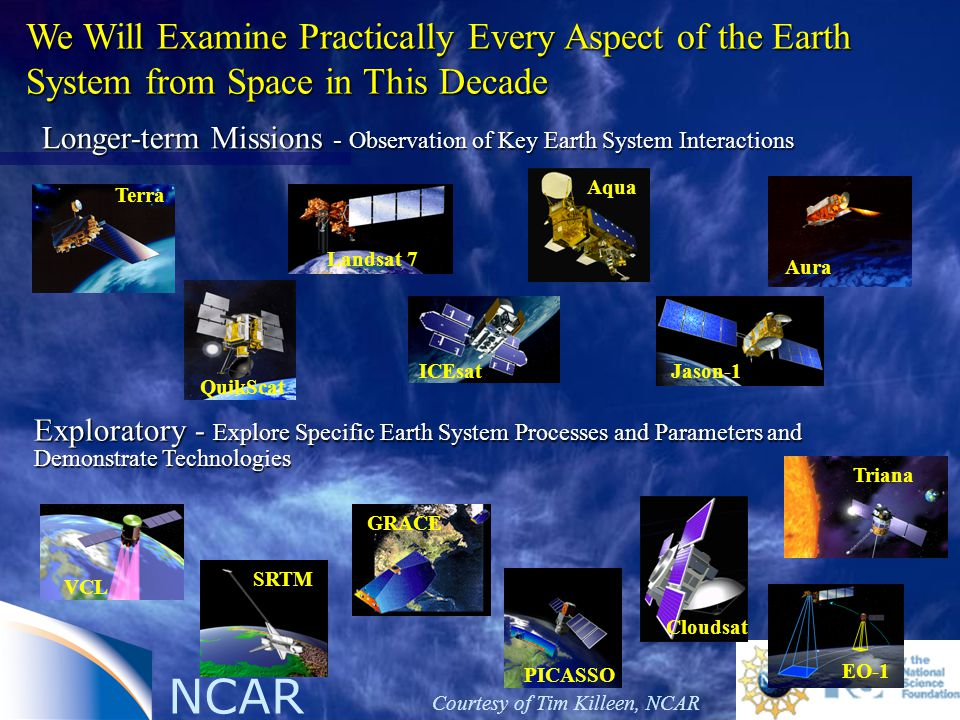 NCAR Longer-term Missions - Observation of Key Earth System Interactions Terra Aura Aqua Landsat 7 Exploratory - Explore Specific Earth System Process