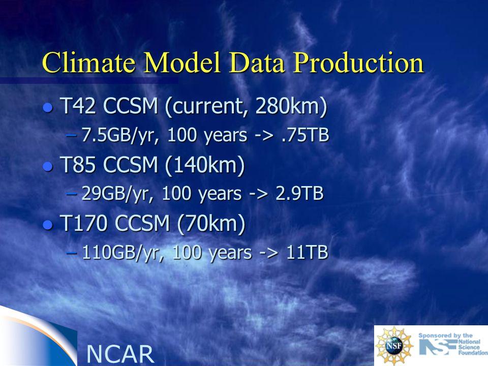 NCAR Climate Model Data Production l T42 CCSM (current, 280km) –7.5GB/yr, 100 years ->.75TB l T85 CCSM (140km) –29GB/yr, 100 years -> 2.9TB l T170 CCSM (70km) –110GB/yr, 100 years -> 11TB