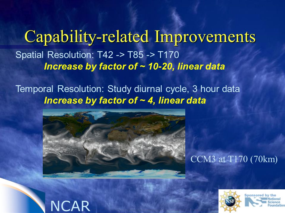 NCAR Capability-related Improvements Spatial Resolution: T42 -> T85 -> T170 Increase by factor of ~ 10-20, linear data Temporal Resolution: Study diurnal cycle, 3 hour data Increase by factor of ~ 4, linear data CCM3 at T170 (70km)