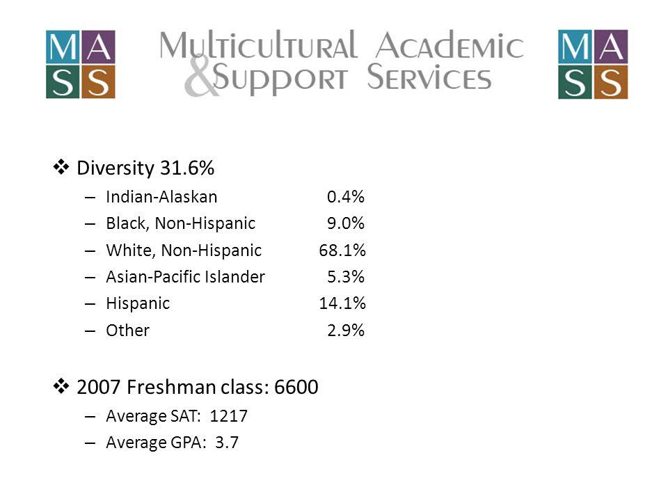  Diversity 31.6% – Indian-Alaskan 0.4% – Black, Non-Hispanic 9.0% – White, Non-Hispanic68.1% – Asian-Pacific Islander 5.3% – Hispanic14.1% – Other 2.9%  2007 Freshman class: 6600 – Average SAT: 1217 – Average GPA: 3.7