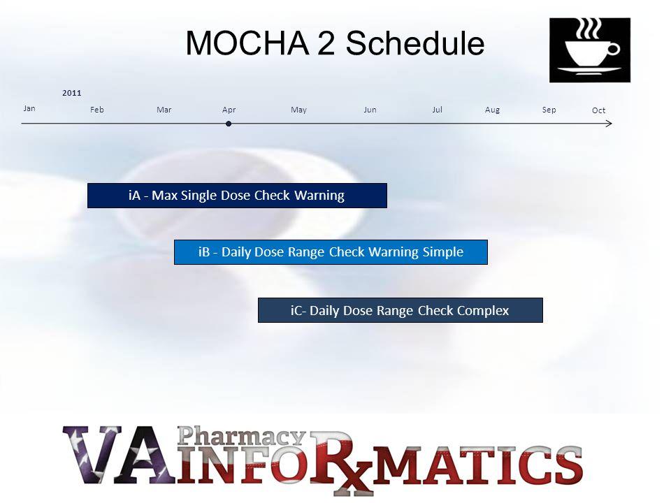 MOCHA 2 Schedule Jan FebMarAprMayJunJulAugSep 2011 Oct iA - Max Single Dose Check Warning iB - Daily Dose Range Check Warning Simple iC- Daily Dose Ra