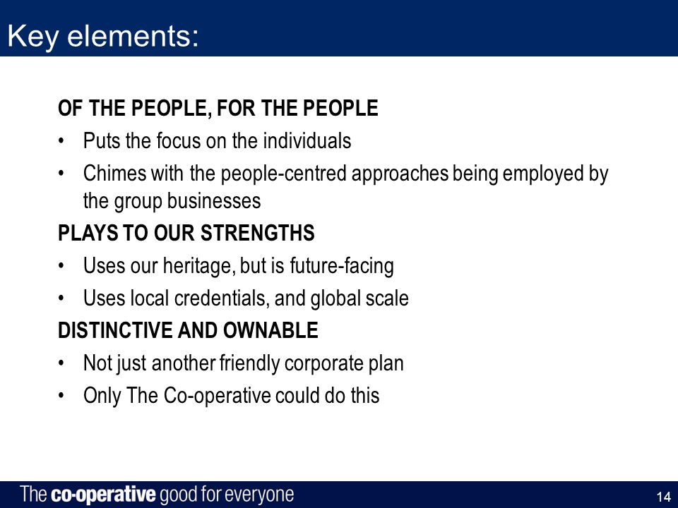 Key elements: 14 OF THE PEOPLE, FOR THE PEOPLE Puts the focus on the individuals Chimes with the people-centred approaches being employed by the group businesses PLAYS TO OUR STRENGTHS Uses our heritage, but is future-facing Uses local credentials, and global scale DISTINCTIVE AND OWNABLE Not just another friendly corporate plan Only The Co-operative could do this