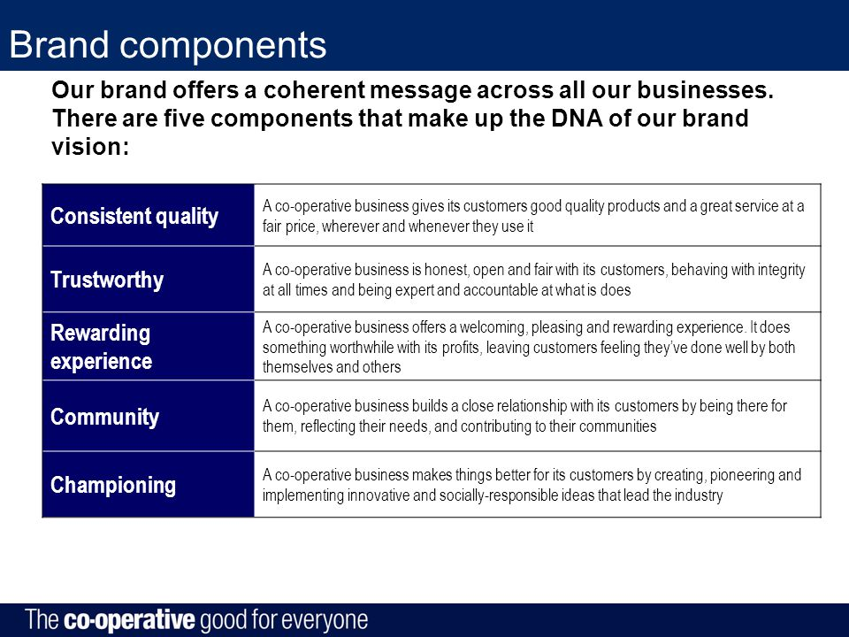 Brand components Consistent quality A co-operative business gives its customers good quality products and a great service at a fair price, wherever and whenever they use it Trustworthy A co-operative business is honest, open and fair with its customers, behaving with integrity at all times and being expert and accountable at what is does Rewarding experience A co-operative business offers a welcoming, pleasing and rewarding experience.