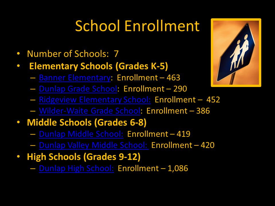 School Enrollment Number of Schools: 7 Elementary Schools (Grades K-5) – Banner Elementary: Enrollment – 463 Banner Elementary – Dunlap Grade School: