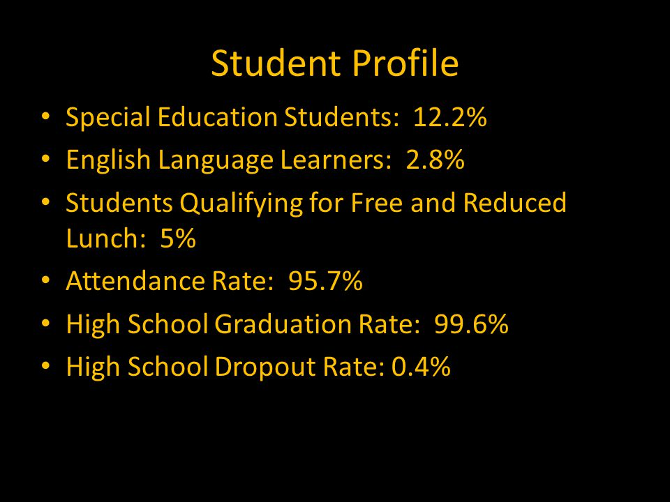 Student Profile Special Education Students: 12.2% English Language Learners: 2.8% Students Qualifying for Free and Reduced Lunch: 5% Attendance Rate: 95.7% High School Graduation Rate: 99.6% High School Dropout Rate: 0.4%