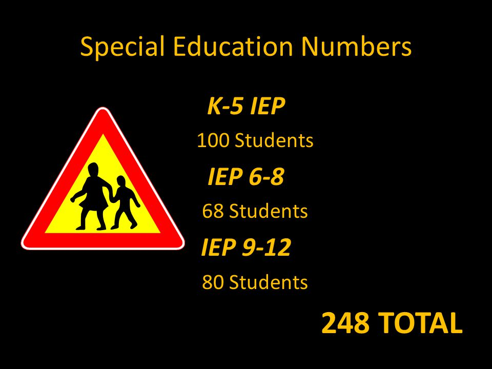 Celebrate Student Success Student-led IEPs are the vehicles for driving continuous improvement and developing 21st century skills.
