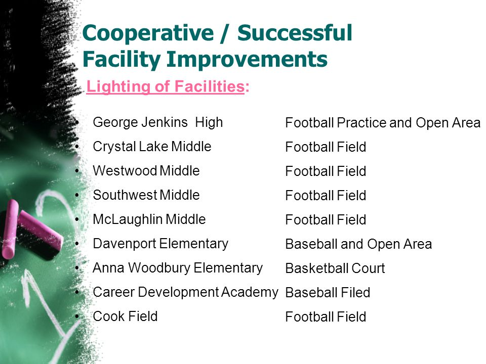 Cooperative / Successful Facility Improvements George Jenkins High Crystal Lake Middle Westwood Middle Southwest Middle McLaughlin Middle Davenport Elementary Anna Woodbury Elementary Career Development Academy Cook Field Football Practice and Open Area Football Field Baseball and Open Area Basketball Court Baseball Filed Football Field Lighting of Facilities: