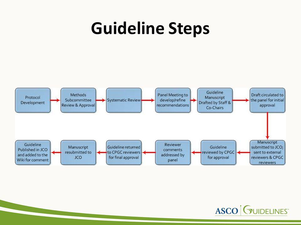Guideline Steps