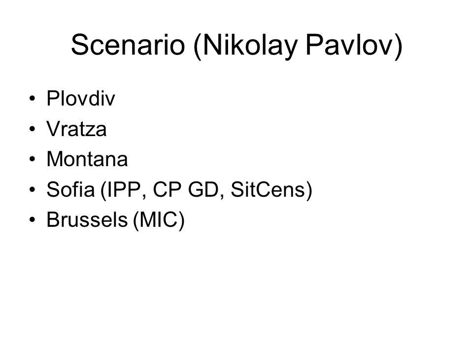 Scenario (Nikolay Pavlov) Plovdiv Vratza Montana Sofia (IPP, CP GD, SitCens) Brussels (MIC)