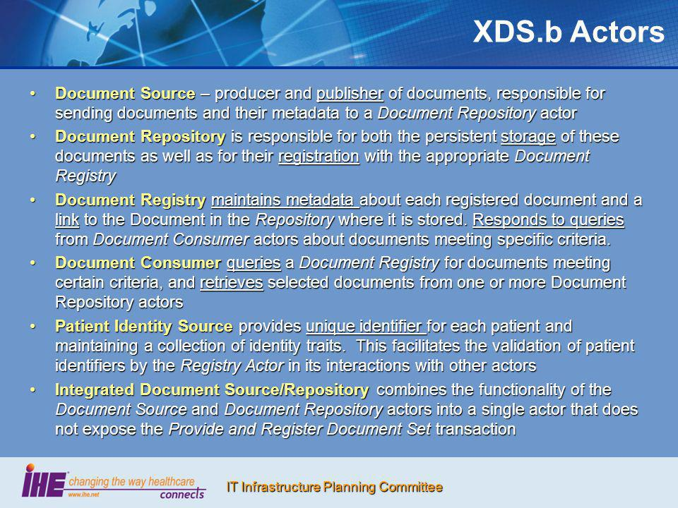 IT Infrastructure Planning Committee XDS.b Actors Document Source – producer and publisher of documents, responsible for sending documents and their m