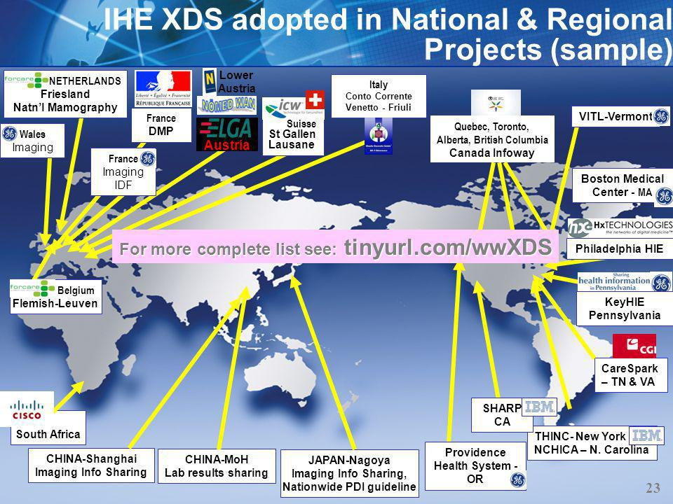 IT Infrastructure Planning Committee 23 IHE XDS adopted in National & Regional Projects (sample) Quebec, Toronto, Alberta, British Columbia Canada Inf