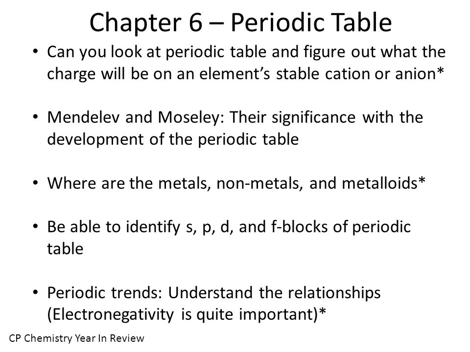Chapter 6 – Periodic Table CP Chemistry Year In Review Can you look at periodic table and figure out what the charge will be on an element's stable cation or anion* Mendelev and Moseley: Their significance with the development of the periodic table Where are the metals, non-metals, and metalloids* Be able to identify s, p, d, and f-blocks of periodic table Periodic trends: Understand the relationships (Electronegativity is quite important)*