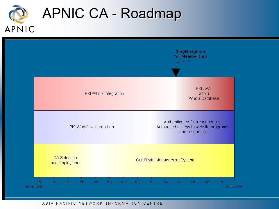 A S I A P A C I F I C N E T W O R K I N F O R M A T I O N C E N T R E APNIC CA - Roadmap