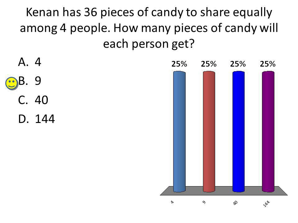 Kenan has 36 pieces of candy to share equally among 4 people. How many pieces of candy will each person get? A.4 B.9 C.40 D.144