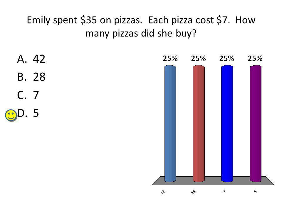 Emily spent $35 on pizzas. Each pizza cost $7. How many pizzas did she buy A.42 B.28 C.7 D.5